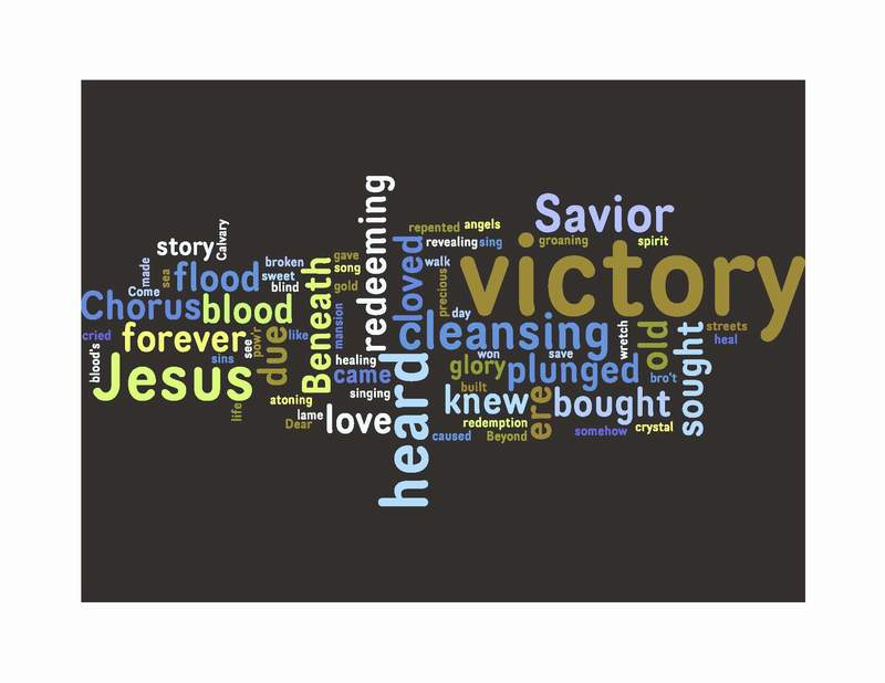 Victory in Jesus Wordle